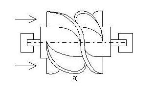 Принцип работы тахометрических счетчиков